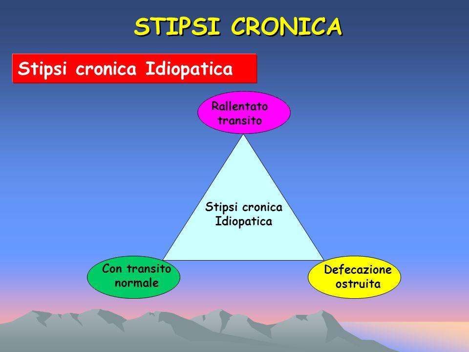 STIPSI CRONICA Stipsi cronica Idiopatica Rallentato transito Con transito normale Defecazione ostruita