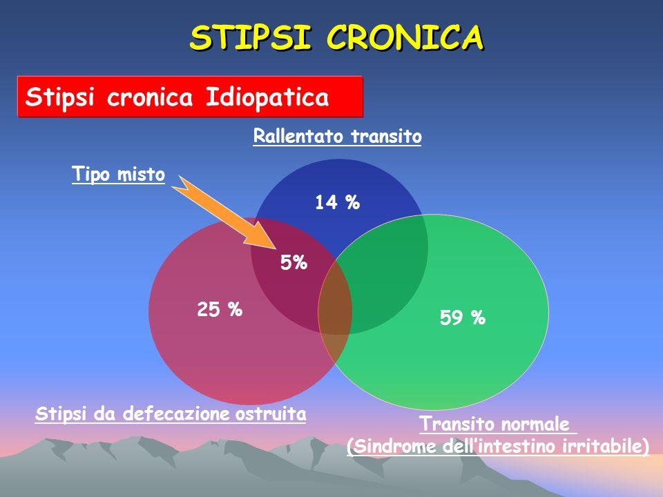 STIPSI CRONICA Stipsi cronica Idiopatica Tipo misto 5% 14 % 59 % 25 %