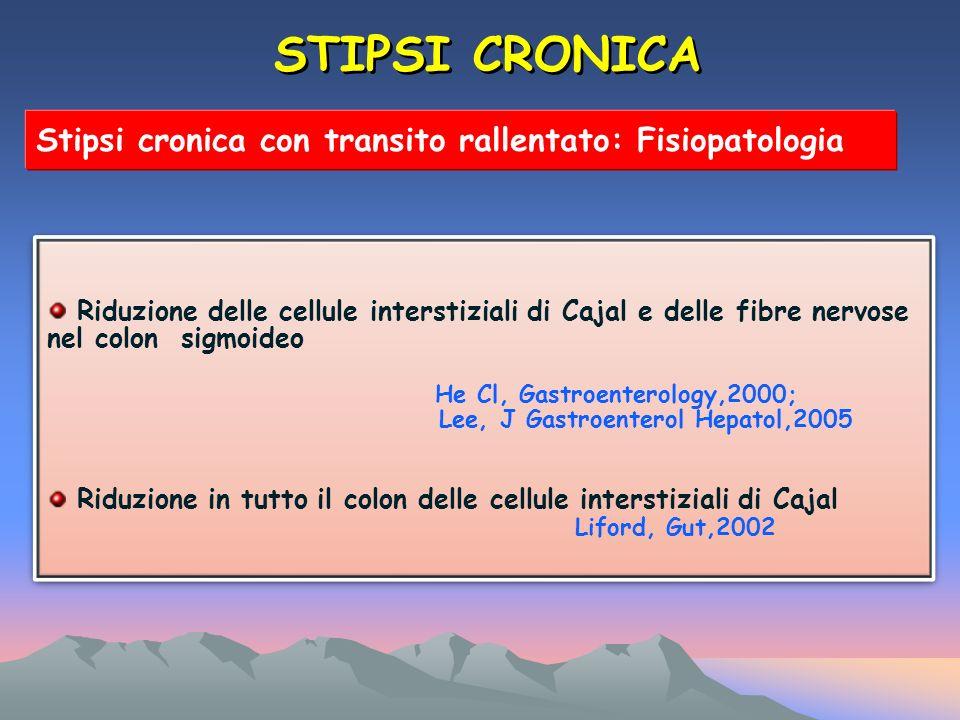 STIPSI CRONICA Stipsi cronica con transito rallentato: Fisiopatologia Riduzione delle cellule interstiziali di Cajal e delle fibre nervose nel colon sigmoideo He Cl, Gastroenterology,2000; Lee, J Gastroenterol Hepatol,2005 Riduzione in tutto il colon delle cellule interstiziali di Cajal Liford, Gut,2002 Riduzione delle cellule interstiziali di Cajal e delle fibre nervose nel colon sigmoideo He Cl, Gastroenterology,2000; Lee, J Gastroenterol Hepatol,2005 Riduzione in tutto il colon delle cellule interstiziali di Cajal Liford, Gut,2002