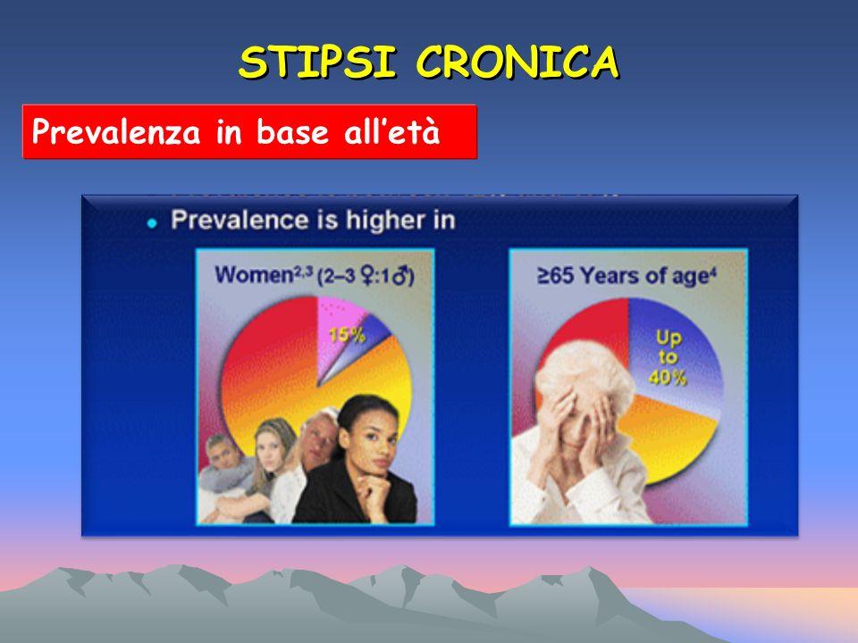 STIPSI CRONICA Prevalenza in base alletà