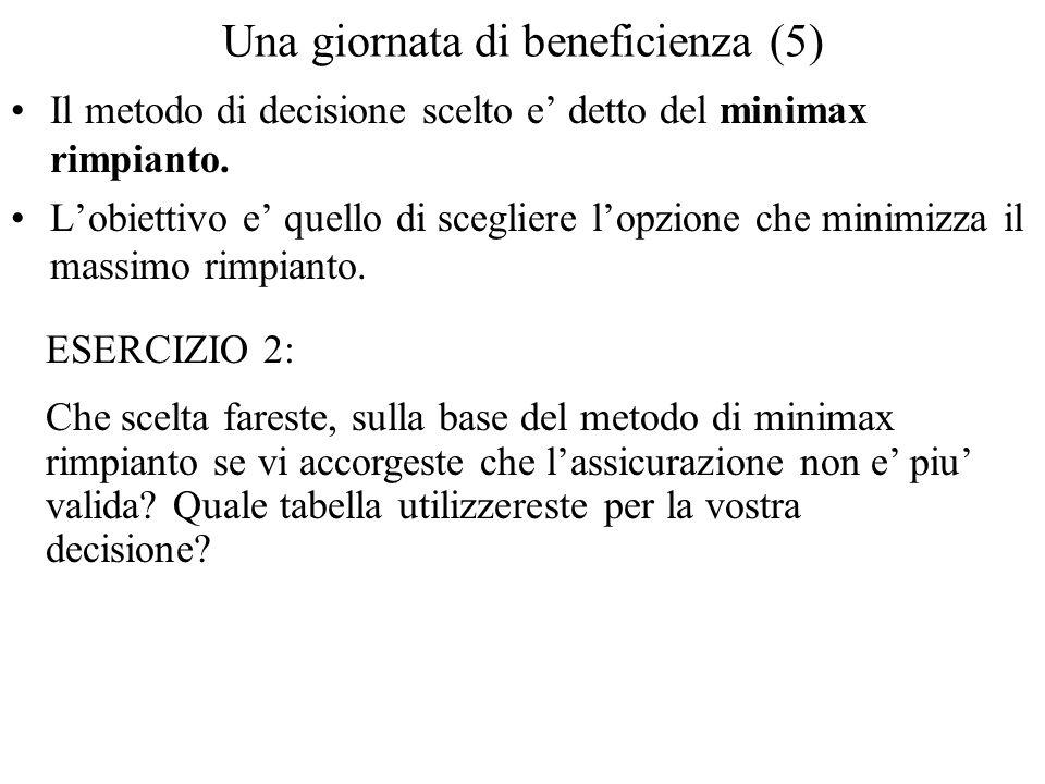 Una giornata di beneficienza (5) Il metodo di decisione scelto e detto del minimax rimpianto.