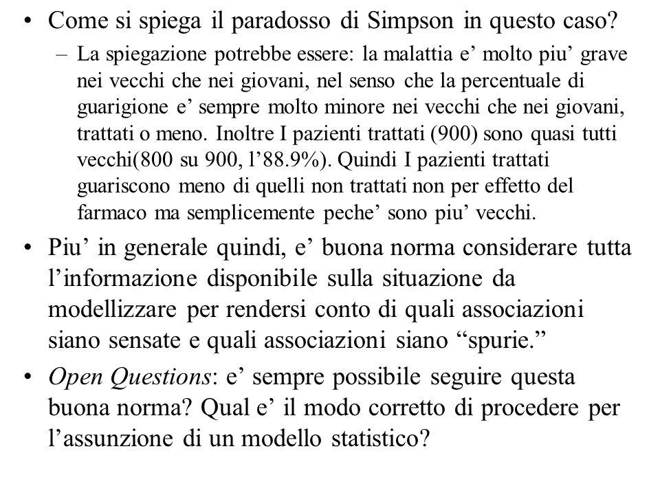 Come si spiega il paradosso di Simpson in questo caso.