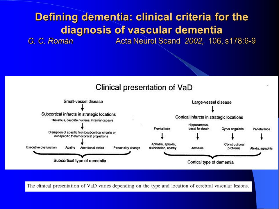 Defining dementia: clinical criteria for the diagnosis of vascular dementia G. C. Román Acta Neurol Scand 2002, 106, s178:6-9