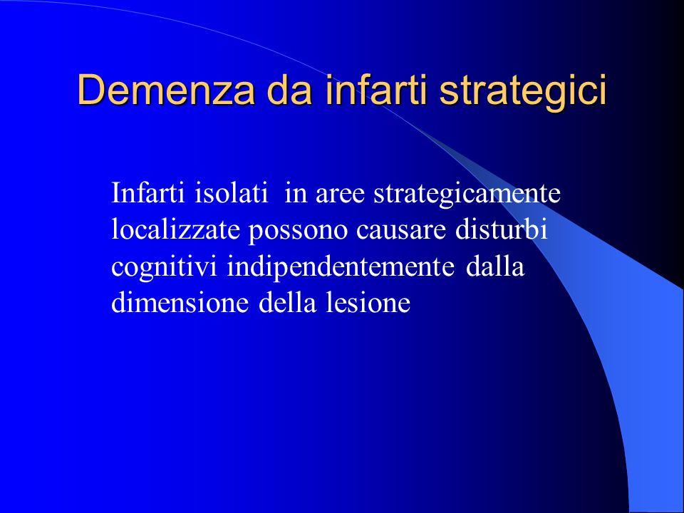 Demenza da infarti strategici Infarti isolati in aree strategicamente localizzate possono causare disturbi cognitivi indipendentemente dalla dimension