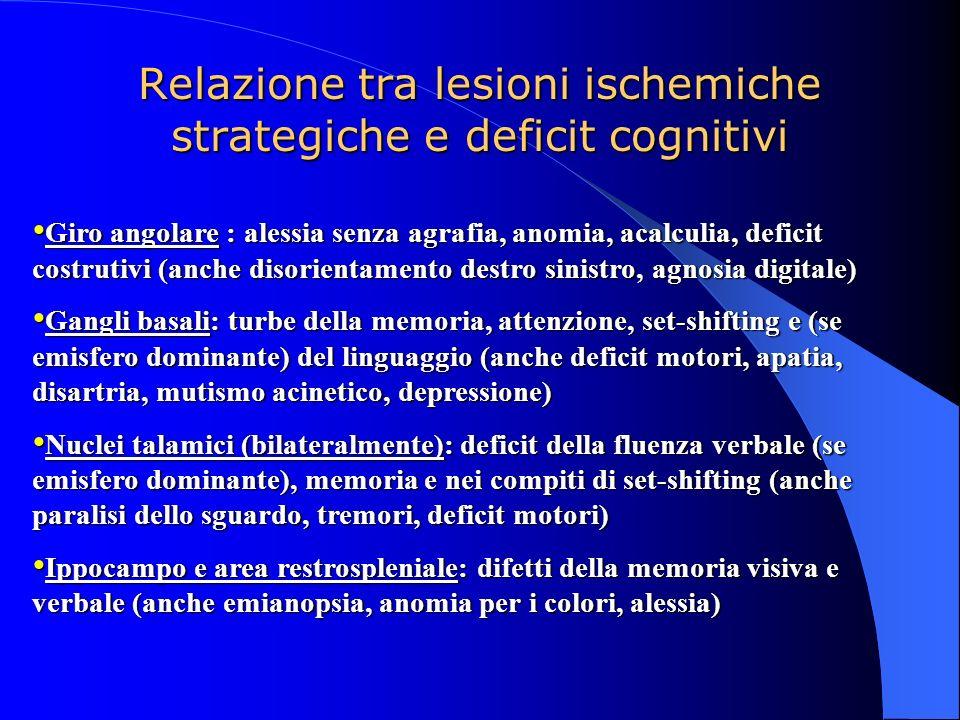 Relazione tra lesioni ischemiche strategiche e deficit cognitivi Giro angolare : alessia senza agrafia, anomia, acalculia, deficit costrutivi (anche d