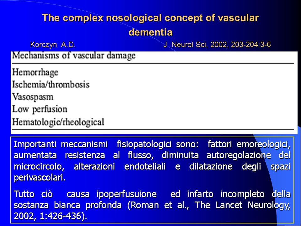The complex nosological concept of vascular dementia Korczyn A.D. J Neurol Sci, 2002, 203-204:3-6 Importanti meccanismi fisiopatologici sono: fattori