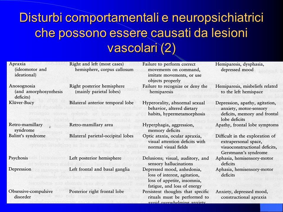 Disturbi comportamentali e neuropsichiatrici che possono essere causati da lesioni vascolari (2)