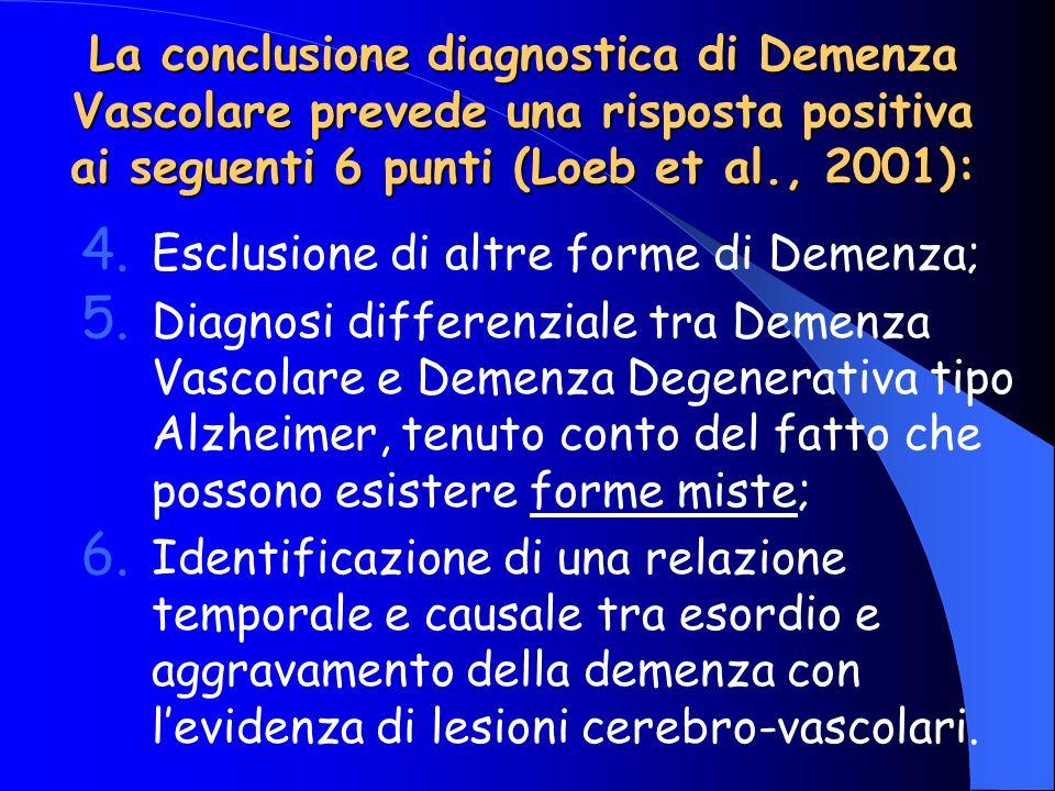 4. Esclusione di altre forme di Demenza; 5. Diagnosi differenziale tra Demenza Vascolare e Demenza Degenerativa tipo Alzheimer, tenuto conto del fatto