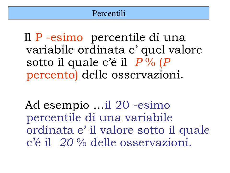Il P -esimo percentile di una variabile ordinata e quel valore sotto il quale cé il P % ( P percento) delle osservazioni. Ad esempio …il 20 -esimo per