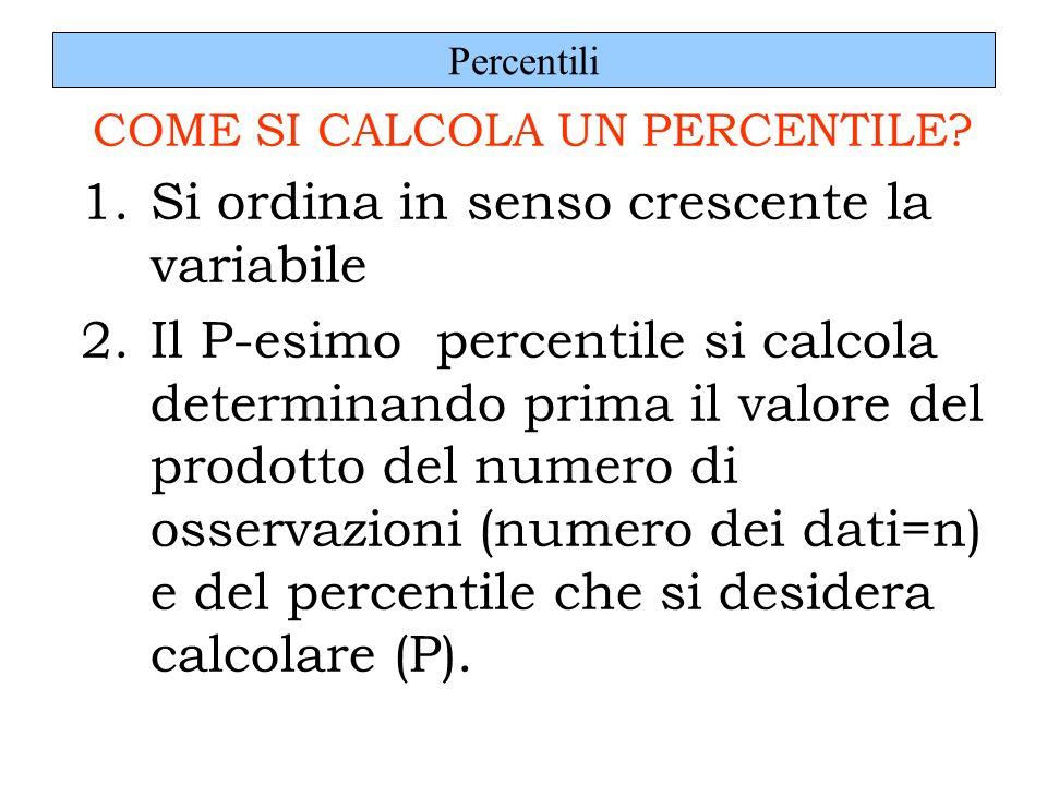 COME SI CALCOLA UN PERCENTILE? 1.Si ordina in senso crescente la variabile 2.Il P-esimo percentile si calcola determinando prima il valore del prodott