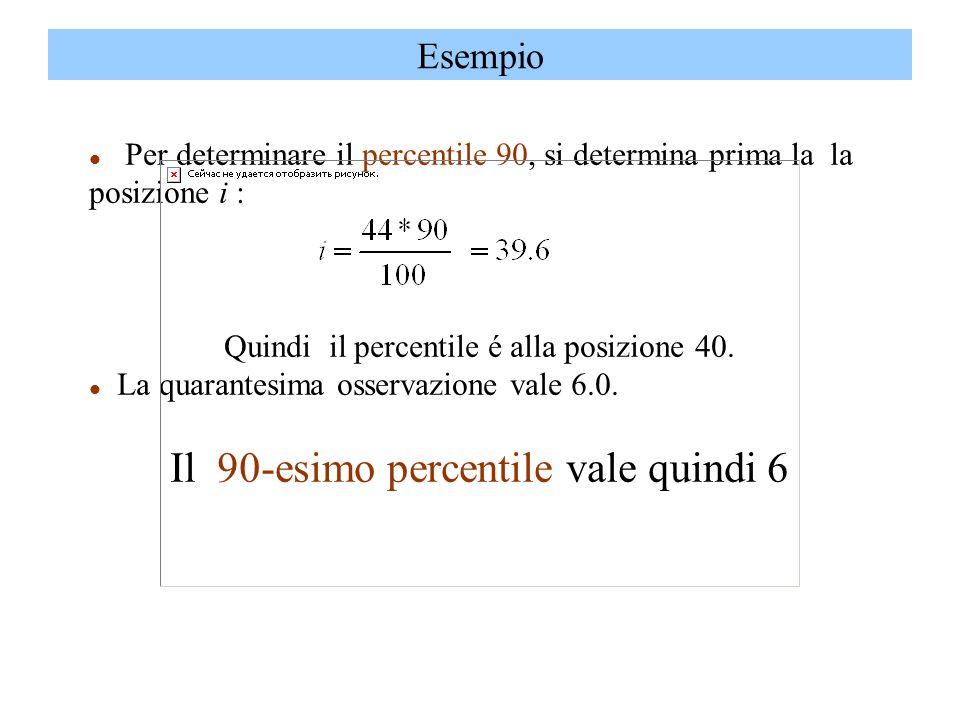l Per determinare il percentile 90, si determina prima la la posizione i : Quindi il percentile é alla posizione 40. l La quarantesima osservazione va