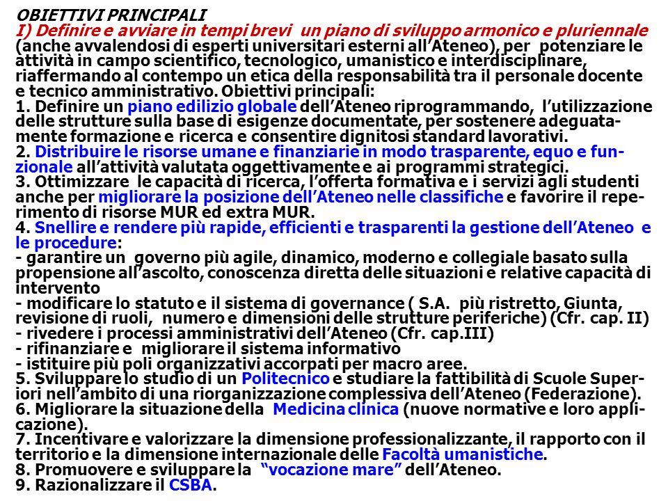 II) Attuare profonde modefiche allo statuto e alla governance di ateneo 1.