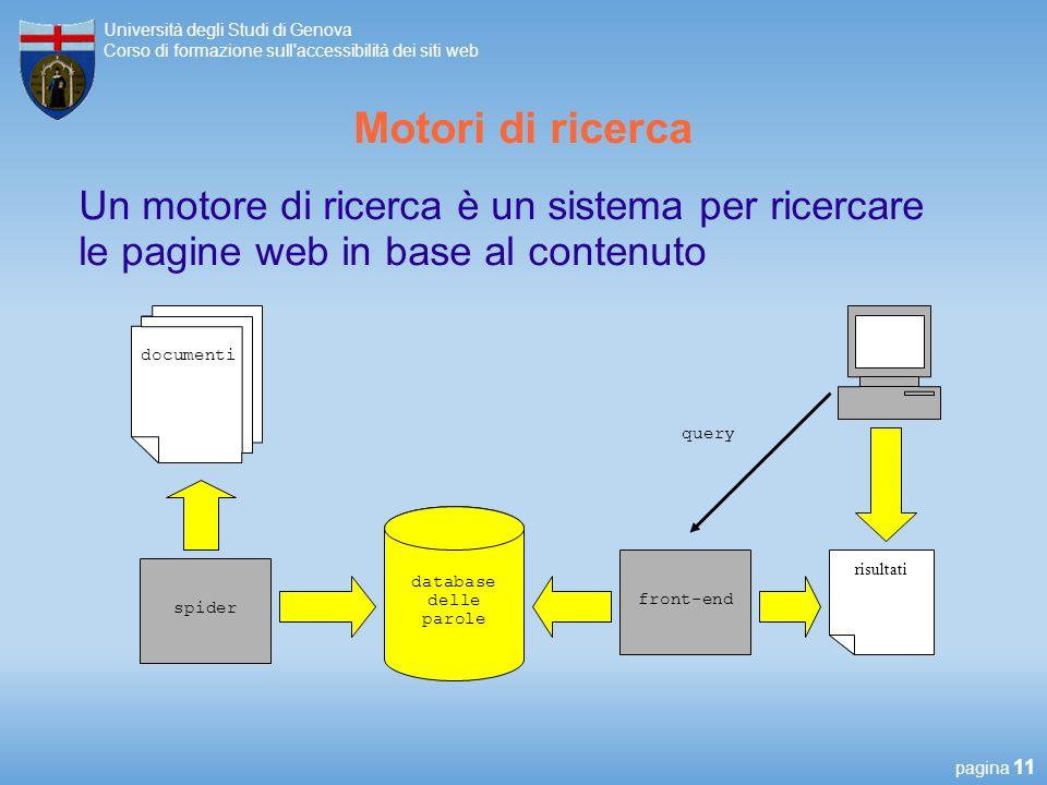pagina 11 Università degli Studi di Genova Corso di formazione sull accessibilità dei siti web Motori di ricerca Un motore di ricerca è un sistema per ricercare le pagine web in base al contenuto risultati documenti spider front-end query database delle parole