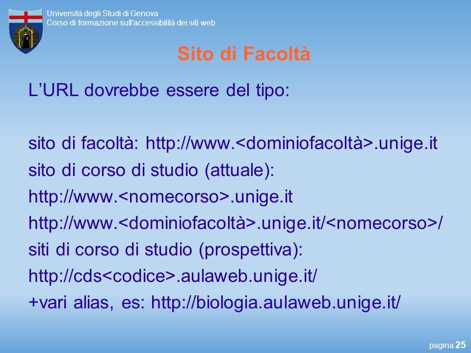 pagina 25 Università degli Studi di Genova Corso di formazione sull accessibilità dei siti web Sito di Facoltà LURL dovrebbe essere del tipo: sito di facoltà: http://www..unige.it sito di corso di studio (attuale): http://www..unige.it http://www..unige.it/ / siti di corso di studio (prospettiva): http://cds.aulaweb.unige.it/ +vari alias, es: http://biologia.aulaweb.unige.it/