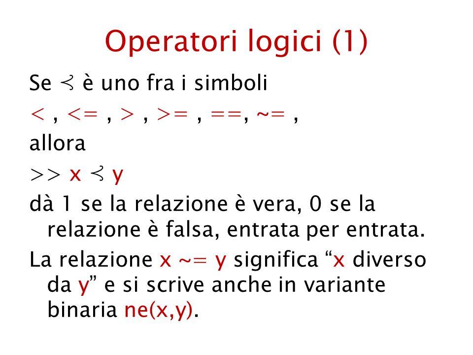Operatori logici (1) Se è uno fra i simboli, >=, ==, ~=, allora >> x y dà 1 se la relazione è vera, 0 se la relazione è falsa, entrata per entrata. La