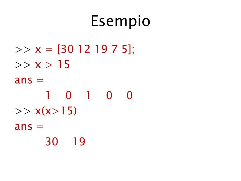 Esempio >> x = [30 12 19 7 5]; >> x > 15 ans = 1 0 1 0 0 >> x(x>15) ans = 30 19