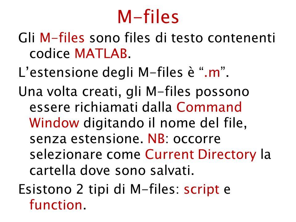 M-files Gli M-files sono files di testo contenenti codice MATLAB. Lestensione degli M-files è.m. Una volta creati, gli M-files possono essere richiama