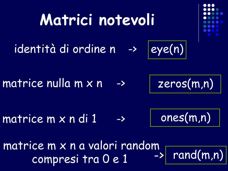 Matrici notevoli identità di ordine n->eye(n) matrice nulla m x n-> zeros(m,n) matrice m x n di 1-> ones(m,n) matrice m x n a valori random compresi t