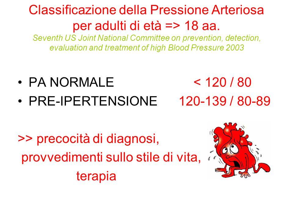 Classificazione della Pressione Arteriosa per adulti di età => 18 aa.