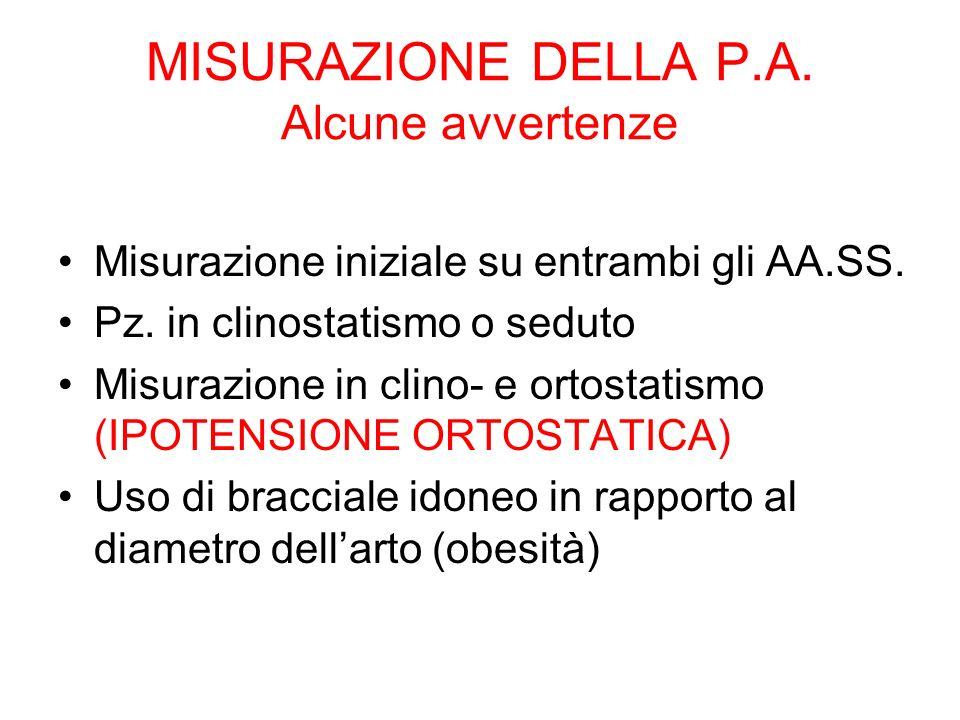 MISURAZIONE DELLA P.A.Alcune avvertenze Misurazione iniziale su entrambi gli AA.SS.
