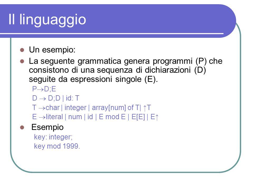 Il linguaggio Un esempio: La seguente grammatica genera programmi (P) che consistono di una sequenza di dichiarazioni (D) seguite da espressioni singo