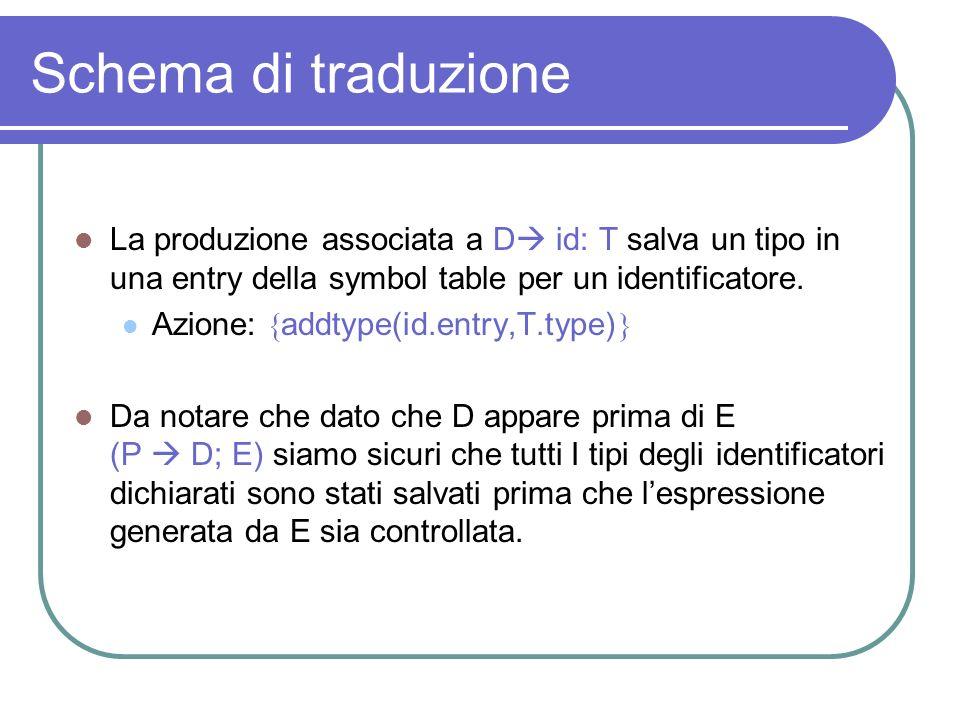 Schema di traduzione La produzione associata a D id: T salva un tipo in una entry della symbol table per un identificatore. Azione: addtype(id.entry,T