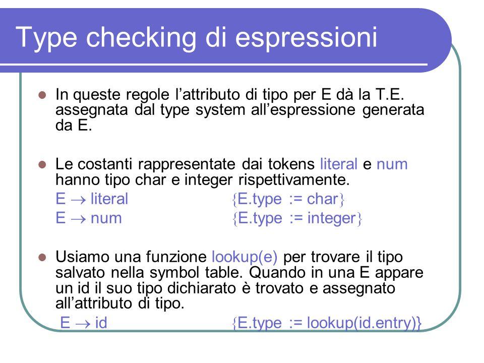 Type checking di espressioni In queste regole lattributo di tipo per E dà la T.E. assegnata dal type system allespressione generata da E. Le costanti