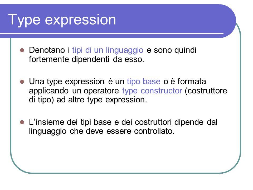 Type expression Denotano i tipi di un linguaggio e sono quindi fortemente dipendenti da esso. Una type expression è un tipo base o è formata applicand
