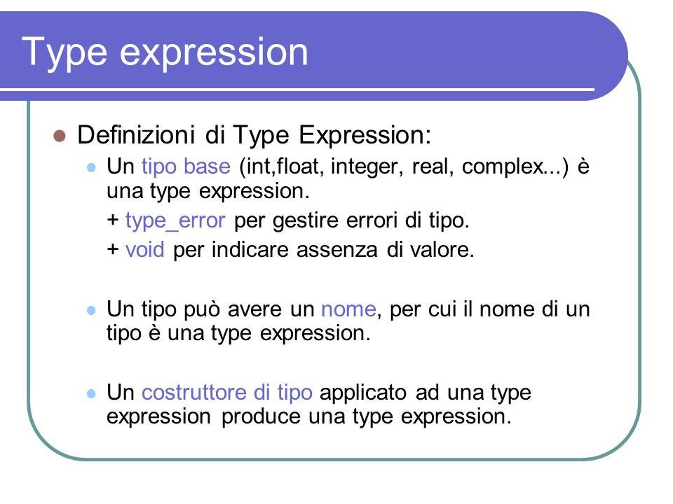Type expression Definizioni di Type Expression: Un tipo base (int,float, integer, real, complex...) è una type expression. + type_error per gestire er