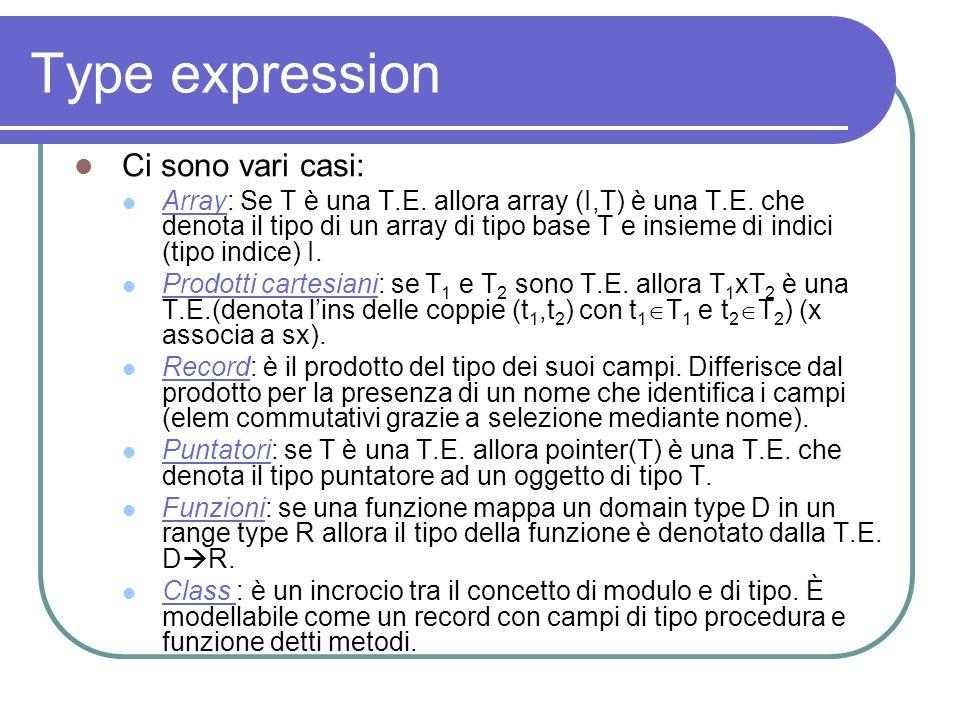 Type expression Ci sono vari casi: Array: Se T è una T.E. allora array (I,T) è una T.E. che denota il tipo di un array di tipo base T e insieme di ind