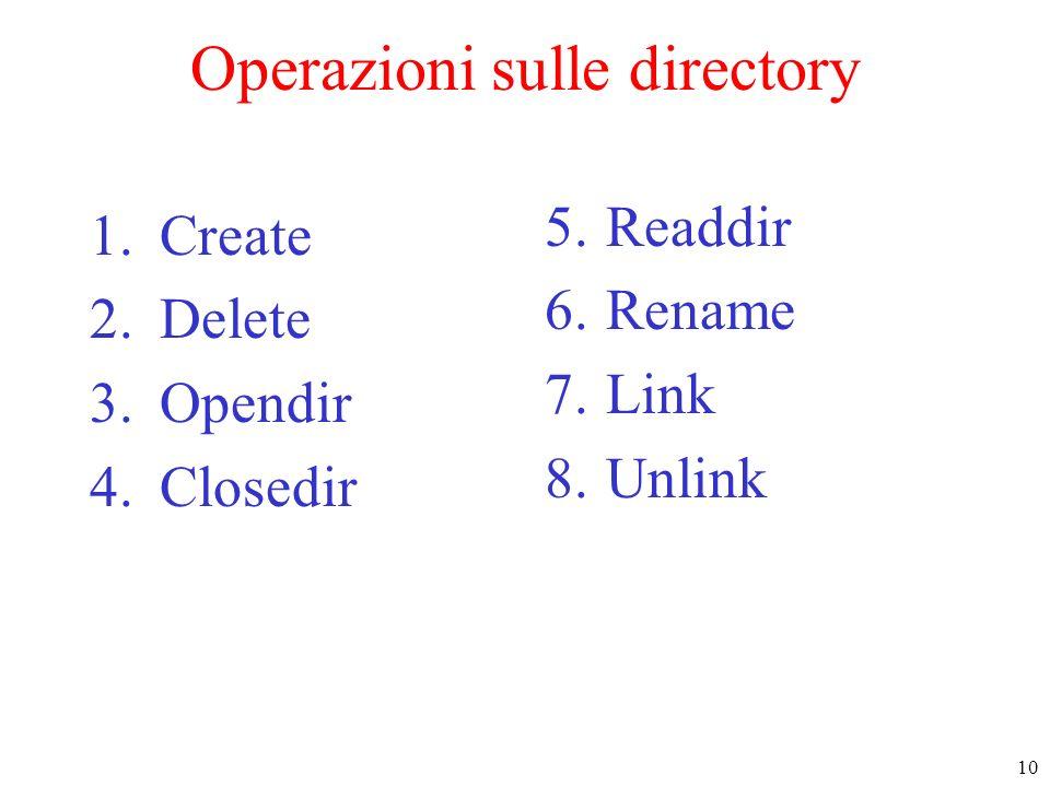 10 Operazioni sulle directory 1.Create 2.Delete 3.Opendir 4.Closedir 5.Readdir 6.Rename 7.Link 8.Unlink