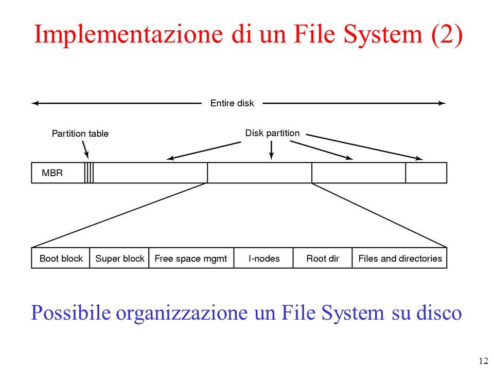 12 Implementazione di un File System (2) Possibile organizzazione un File System su disco