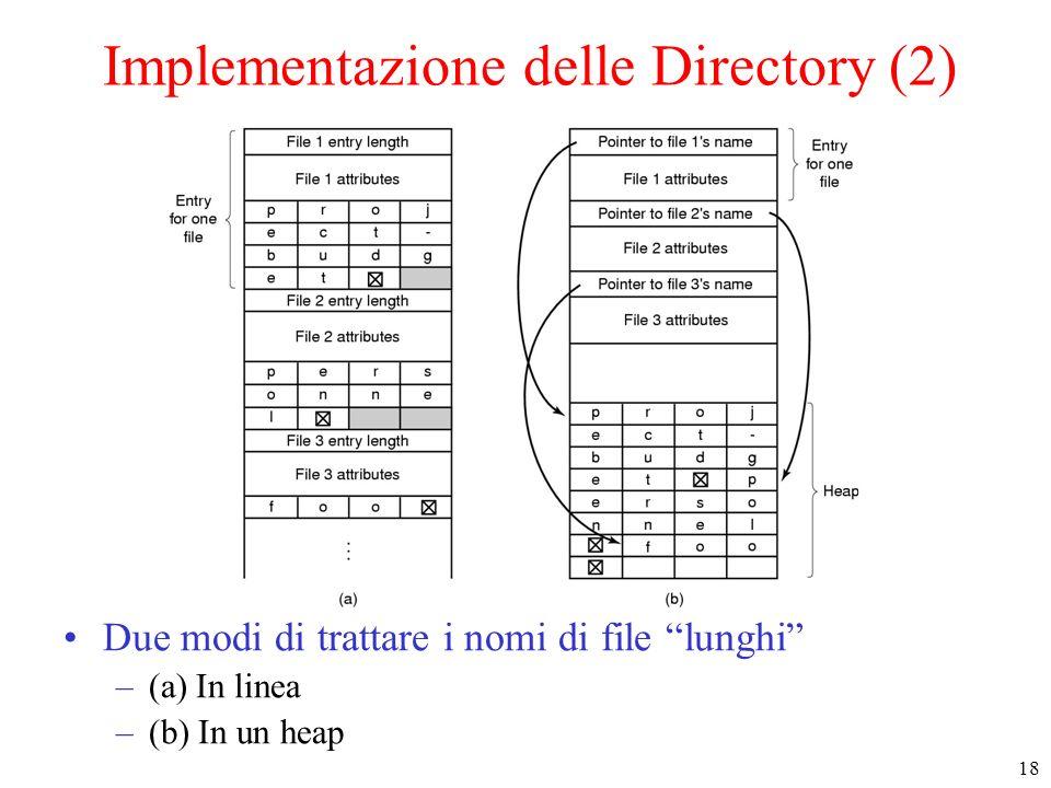 18 Due modi di trattare i nomi di file lunghi –(a) In linea –(b) In un heap Implementazione delle Directory (2)
