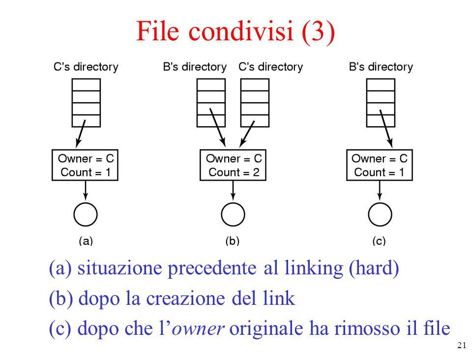 21 File condivisi (3) (a) situazione precedente al linking (hard) (b) dopo la creazione del link (c) dopo che lowner originale ha rimosso il file