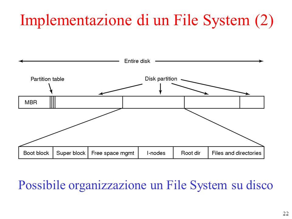 22 Implementazione di un File System (2) Possibile organizzazione un File System su disco