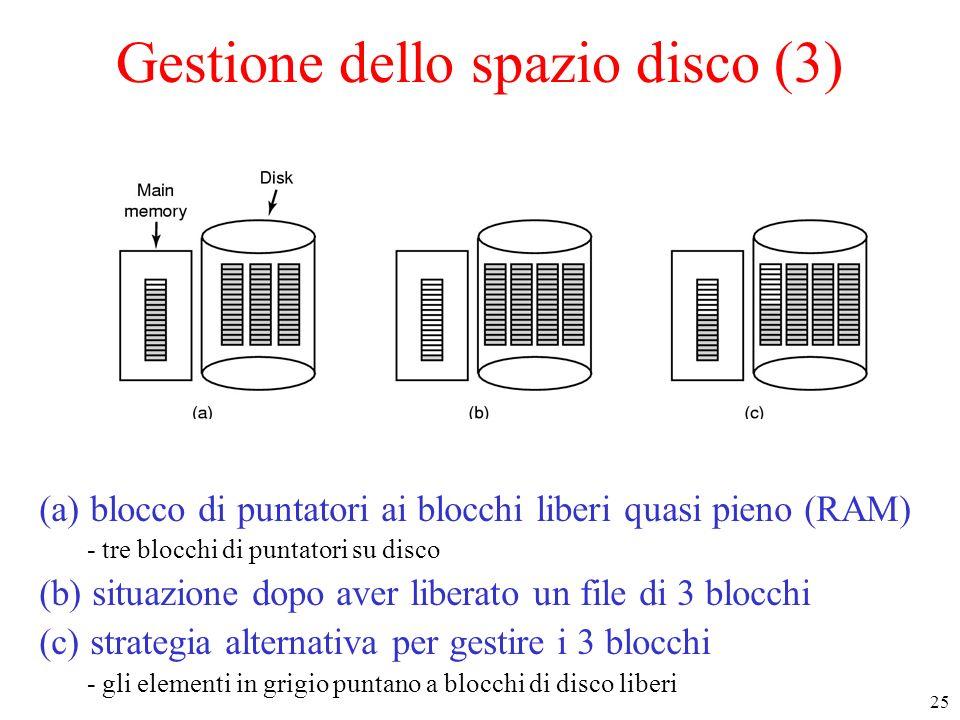 25 Gestione dello spazio disco (3) (a) blocco di puntatori ai blocchi liberi quasi pieno (RAM) - tre blocchi di puntatori su disco (b) situazione dopo
