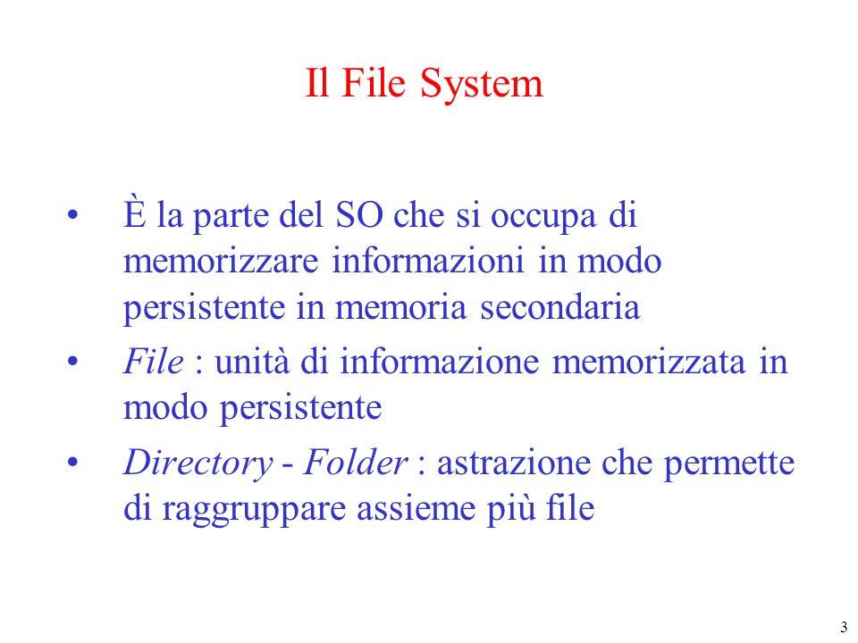 3 Il File System È la parte del SO che si occupa di memorizzare informazioni in modo persistente in memoria secondaria File : unità di informazione memorizzata in modo persistente Directory - Folder : astrazione che permette di raggruppare assieme più file