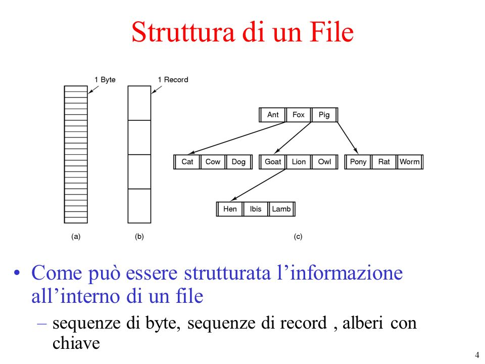 25 Gestione dello spazio disco (3) (a) blocco di puntatori ai blocchi liberi quasi pieno (RAM) - tre blocchi di puntatori su disco (b) situazione dopo aver liberato un file di 3 blocchi (c) strategia alternativa per gestire i 3 blocchi - gli elementi in grigio puntano a blocchi di disco liberi