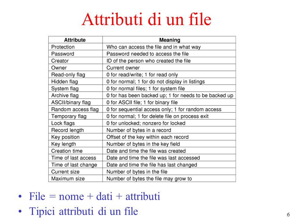 6 Attributi di un file File = nome + dati + attributi Tipici attributi di un file