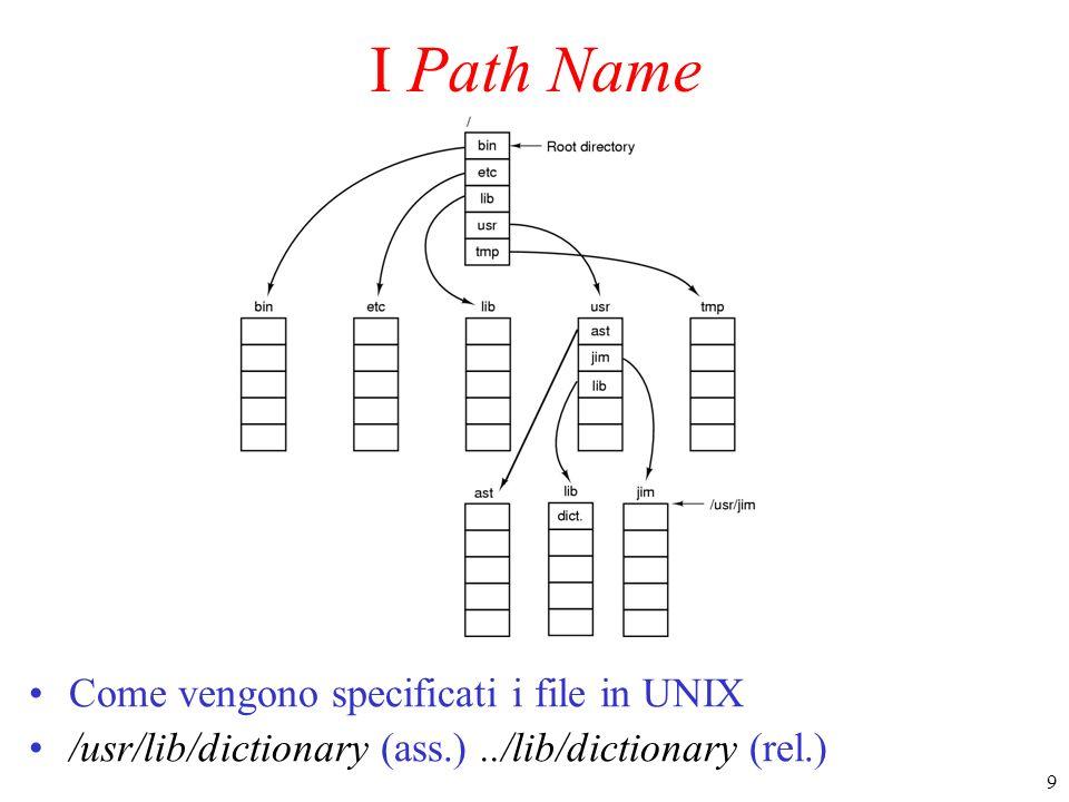 20 File condivisi (2) Hard link : –le due directory condividono la struttura dati relativa al file –paradosso della rimozione da parte dellowner Symbolic Link : –la seconda directory contiene un file speciale (LINK) con il path name del file condiviso –accesso più lento (il path name deve essere seguito ogni volta che accediamo al file)