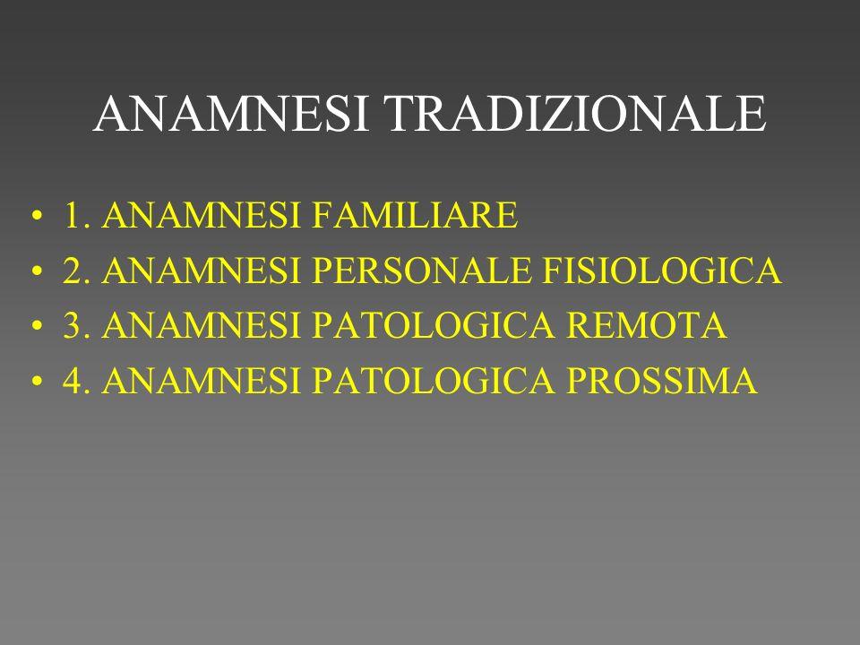 ANAMNESI TRADIZIONALE 1. ANAMNESI FAMILIARE 2. ANAMNESI PERSONALE FISIOLOGICA 3. ANAMNESI PATOLOGICA REMOTA 4. ANAMNESI PATOLOGICA PROSSIMA