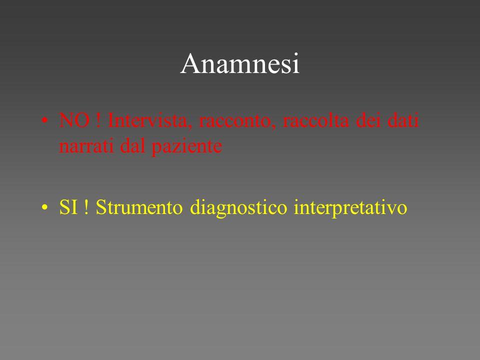 Anamnesi NO ! Intervista, racconto, raccolta dei dati narrati dal paziente SI ! Strumento diagnostico interpretativo