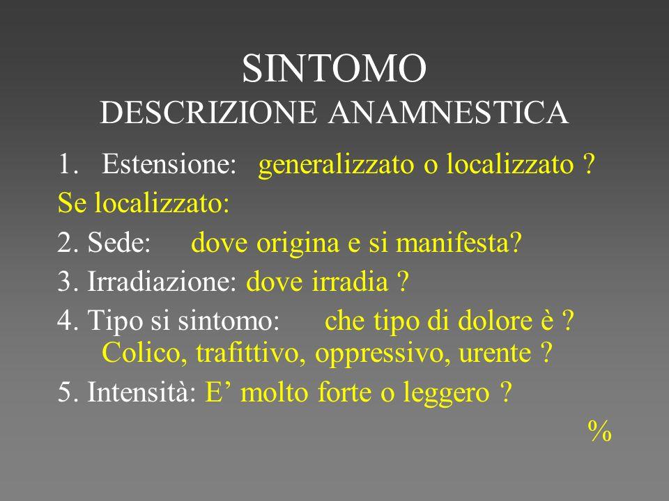 SINTOMO DESCRIZIONE ANAMNESTICA 1.Estensione:generalizzato o localizzato ? Se localizzato: 2. Sede:dove origina e si manifesta? 3. Irradiazione: dove