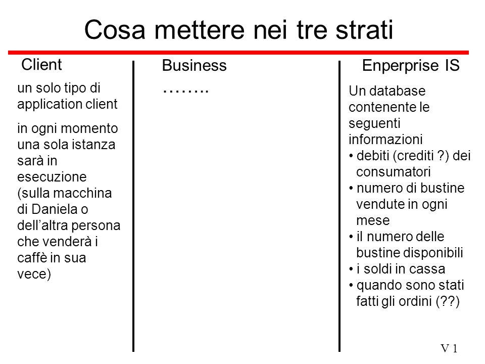 V 1 Client BusinessEnperprise IS Cosa mettere nei tre strati ……..