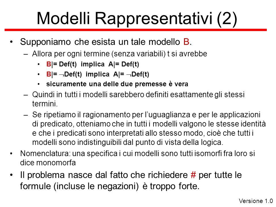 Versione 1.0 Modelli Rappresentativi (2) Supponiamo che esista un tale modello B.