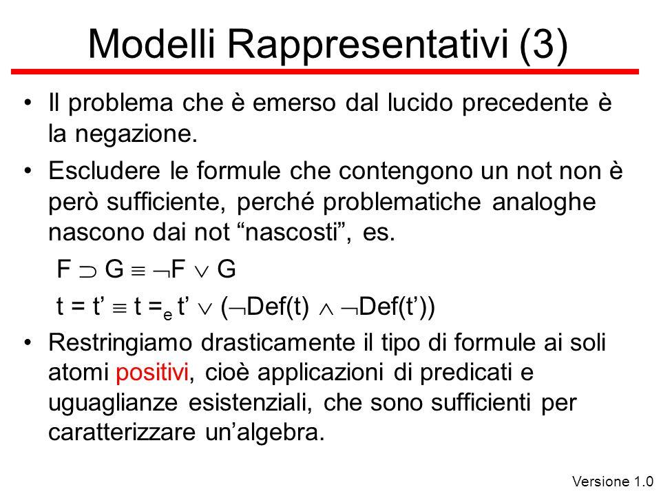 Versione 1.0 Modelli Rappresentativi (3) Il problema che è emerso dal lucido precedente è la negazione.