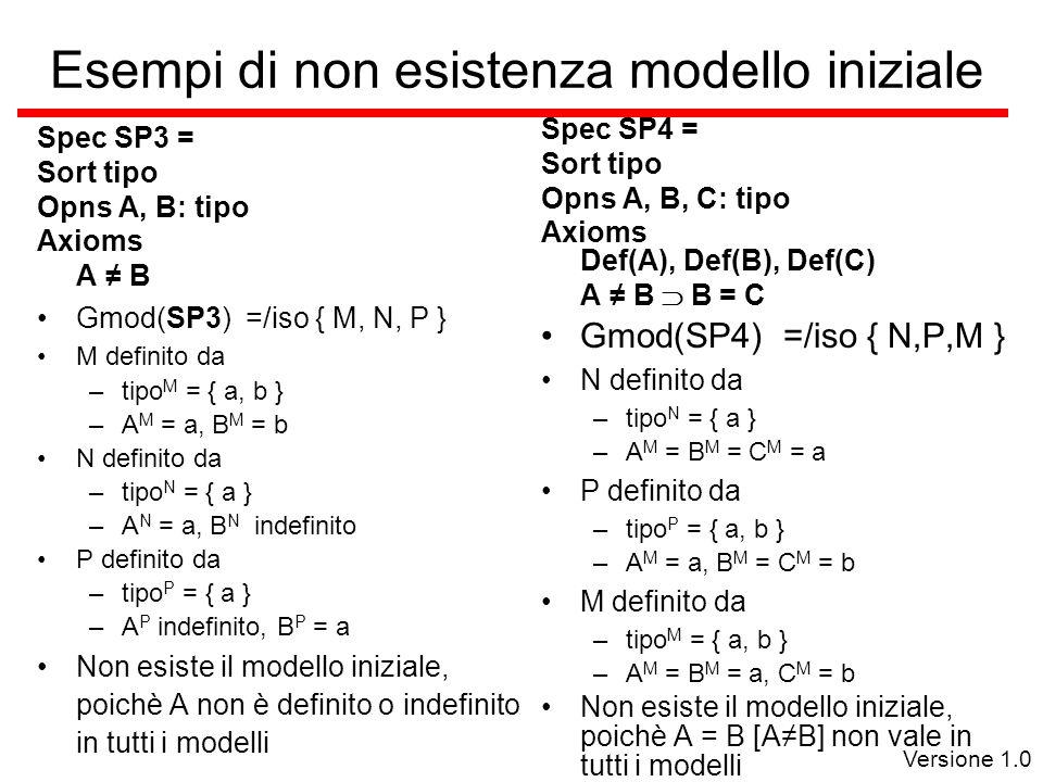 Versione 1.0 Esempi di non esistenza modello iniziale Spec SP3 = Sort tipo Opns A, B: tipo Axioms A B Gmod(SP3) =/iso { M, N, P } M definito da –tipo M = { a, b } –A M = a, B M = b N definito da –tipo N = { a } –A N = a, B N indefinito P definito da –tipo P = { a } –A P indefinito, B P = a Non esiste il modello iniziale, poichè A non è definito o indefinito in tutti i modelli Spec SP4 = Sort tipo Opns A, B, C: tipo Axioms Def(A), Def(B), Def(C) A B B = C Gmod(SP4) =/iso { N,P,M } N definito da –tipo N = { a } –A M = B M = C M = a P definito da –tipo P = { a, b } –A M = a, B M = C M = b M definito da –tipo M = { a, b } –A M = B M = a, C M = b Non esiste il modello iniziale, poichè A = B [AB] non vale in tutti i modelli