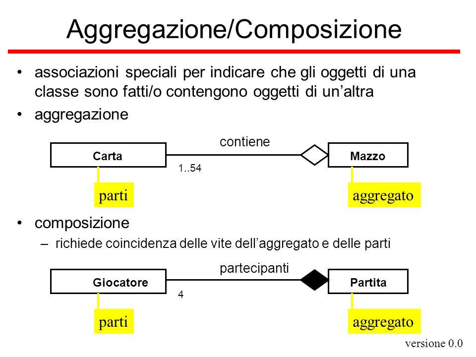 versione 0.0 Aggregazione/Composizione associazioni speciali per indicare che gli oggetti di una classe sono fatti/o contengono oggetti di unaltra agg