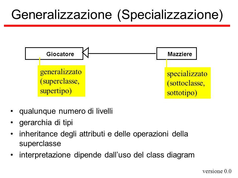 versione 0.0 Generalizzazione (Specializzazione) qualunque numero di livelli gerarchia di tipi inheritance degli attributi e delle operazioni della su