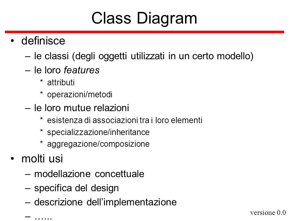 versione 0.0 Class Diagram definisce –le classi (degli oggetti utilizzati in un certo modello) –le loro features *attributi *operazioni/metodi –le lor
